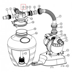 VANNE 4 VOIES FILTRATION POOLSTYLE vanne filtre a sable poolstyle SC-EMX-060-0007